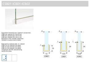 CSB01-ICB01-ICB02 Guarnizioni fermavetro