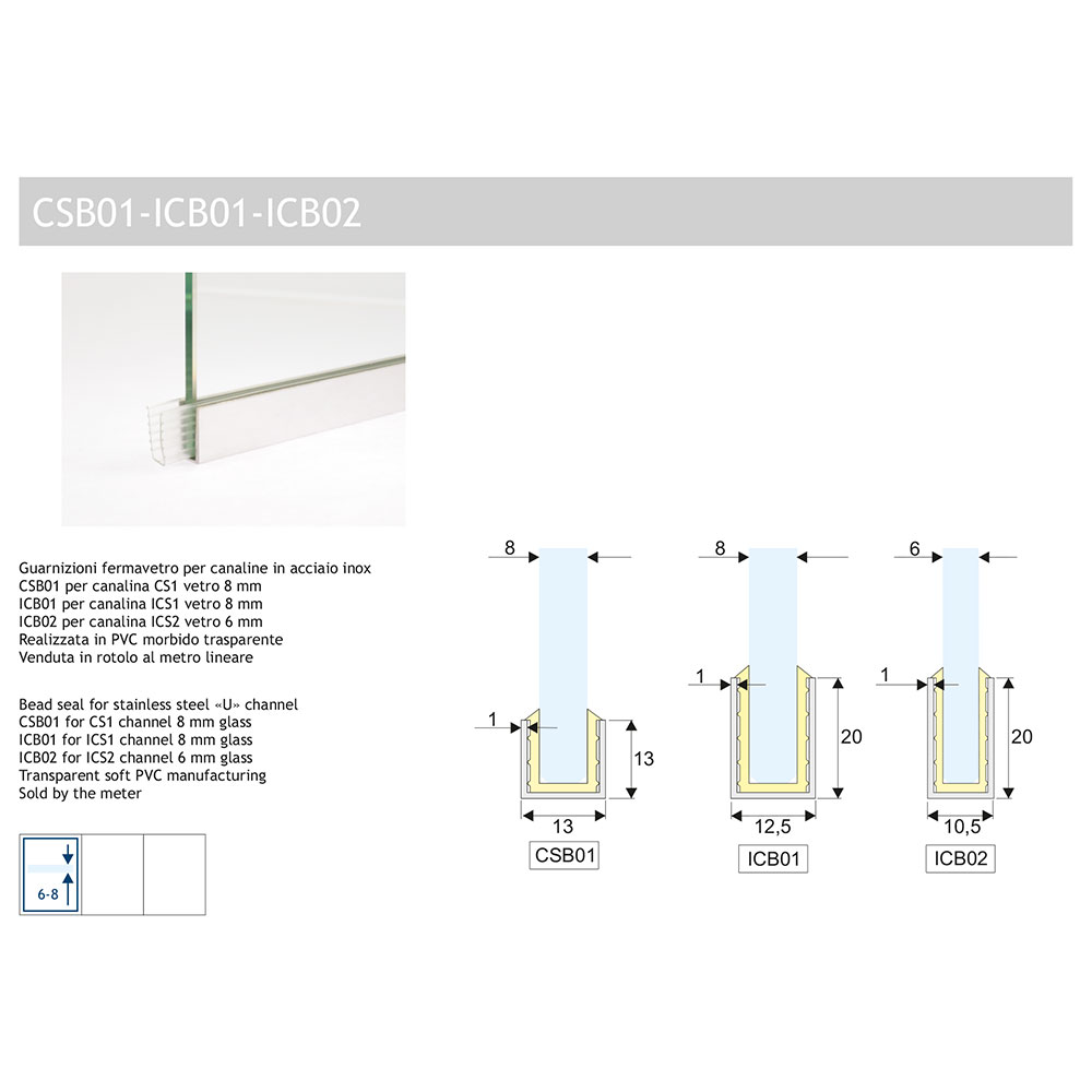 CSB01-ICB01-ICB02